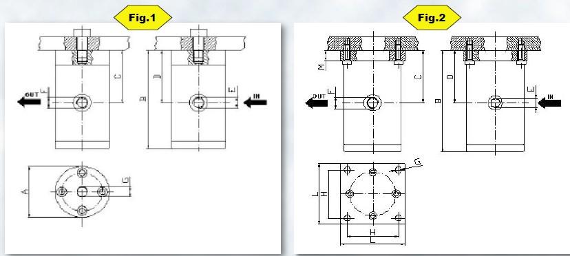 意大利振动器K15/K22/K30/K45/K60系列活塞内置式气动直线振动器 意大利振动器K15/K22/K30/K45/K60系列活塞内置式气动直线振动器可在一个方向上产生振动, 频率和振幅可连续调整。产品设计轻巧,可在任何方向安装,启动停止方式具有可选择性, 可即开即停,并具有无需润滑,高冲击力,耗气量少,低噪音等特 K系列直线式气动振动器特别适合于固体物料的输送、振实及分离工作, 应用于清空漏斗、驱动输送物料、给料上能达到最佳效果。 正常运行环境温度:-20~130 压缩空气工作压力:0.